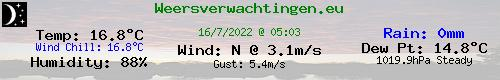 Current Weather Conditions in Nieuwendam, the Netherlands (klik hieronder voor de taal)